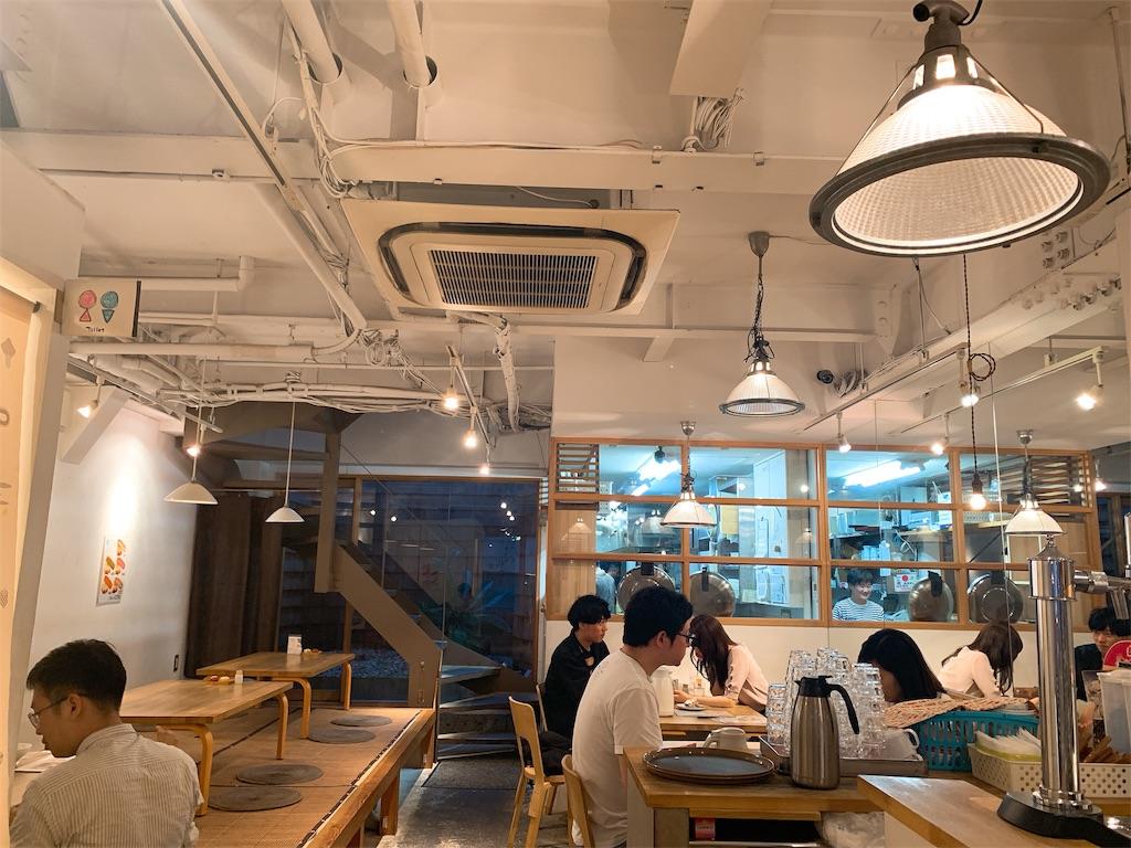 f:id:makikosuwa:20190601211746j:image