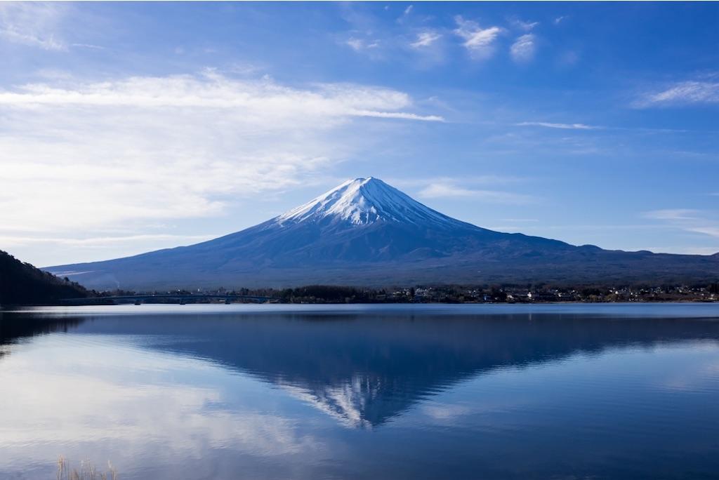 f:id:makikosuwa:20190921092311j:image
