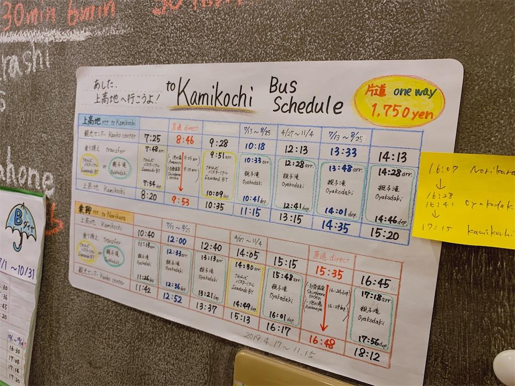 f:id:makikosuwa:20191116150203j:image