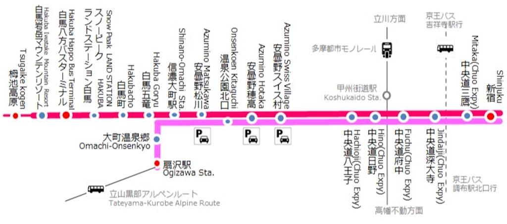 f:id:makikosuwa:20210418211644j:image