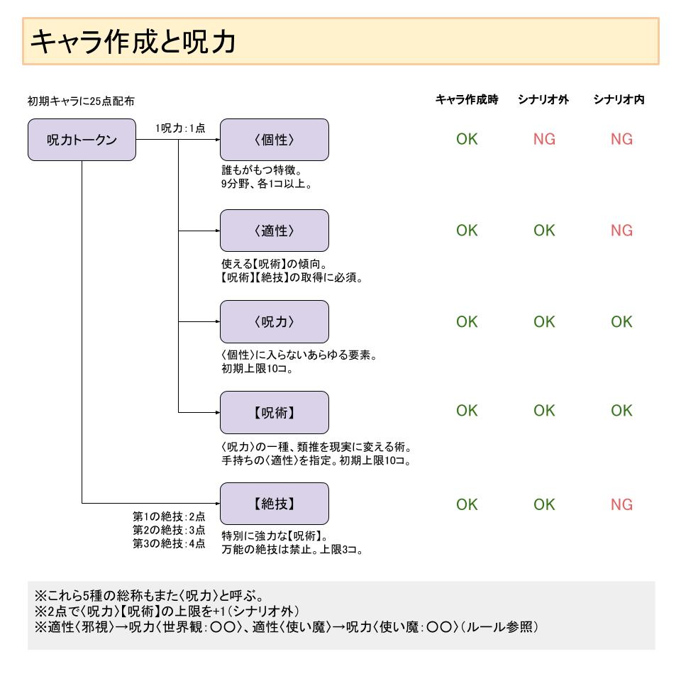 f:id:makimochi89:20181125103352p:plain