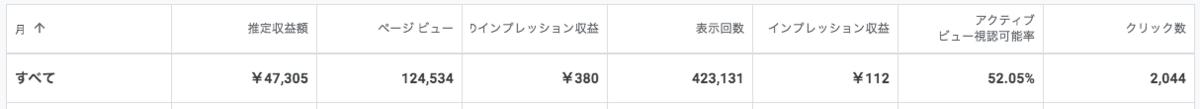 f:id:makimonolife:20201227000437p:plain