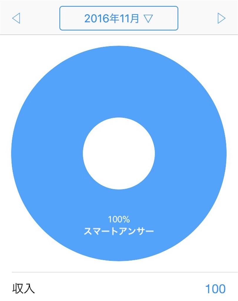 f:id:makimuraemi:20170827183549j:image