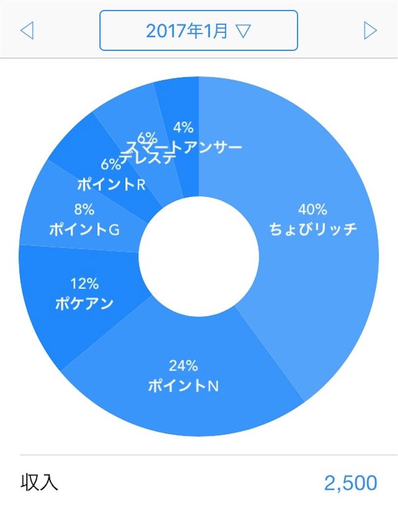 f:id:makimuraemi:20170828075135j:image