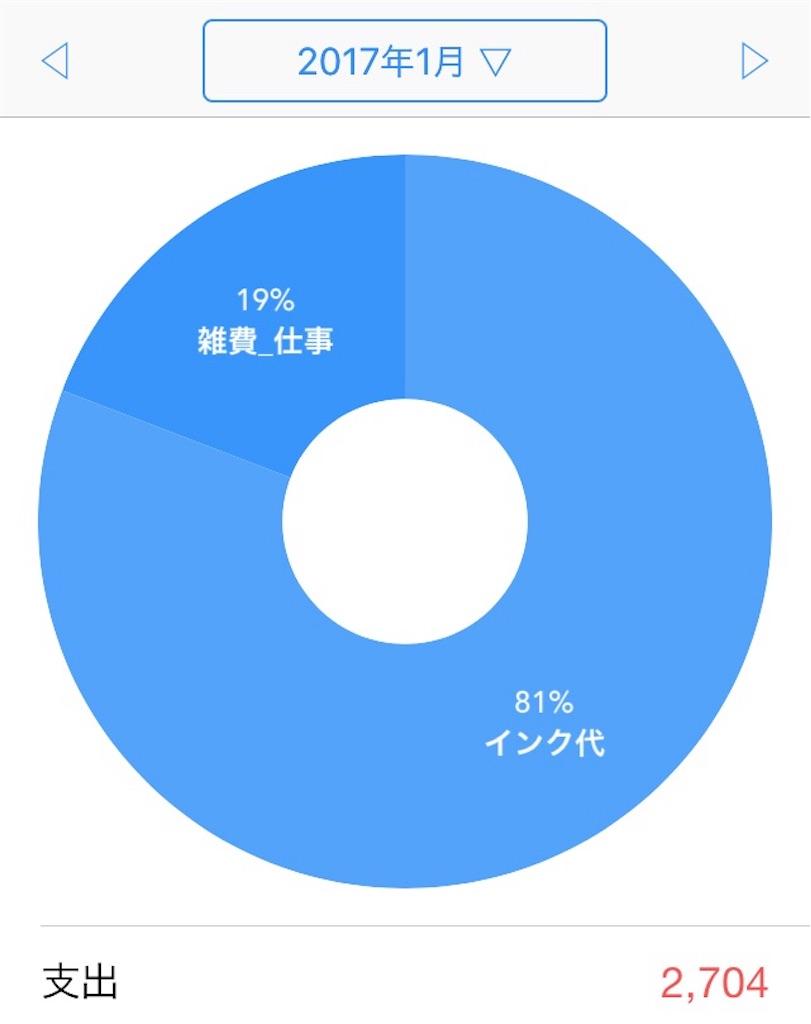 f:id:makimuraemi:20170828075151j:image
