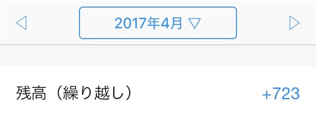 f:id:makimuraemi:20170904053454j:image