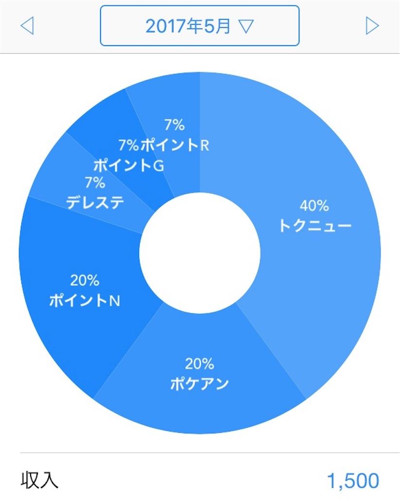 f:id:makimuraemi:20170907073727j:image