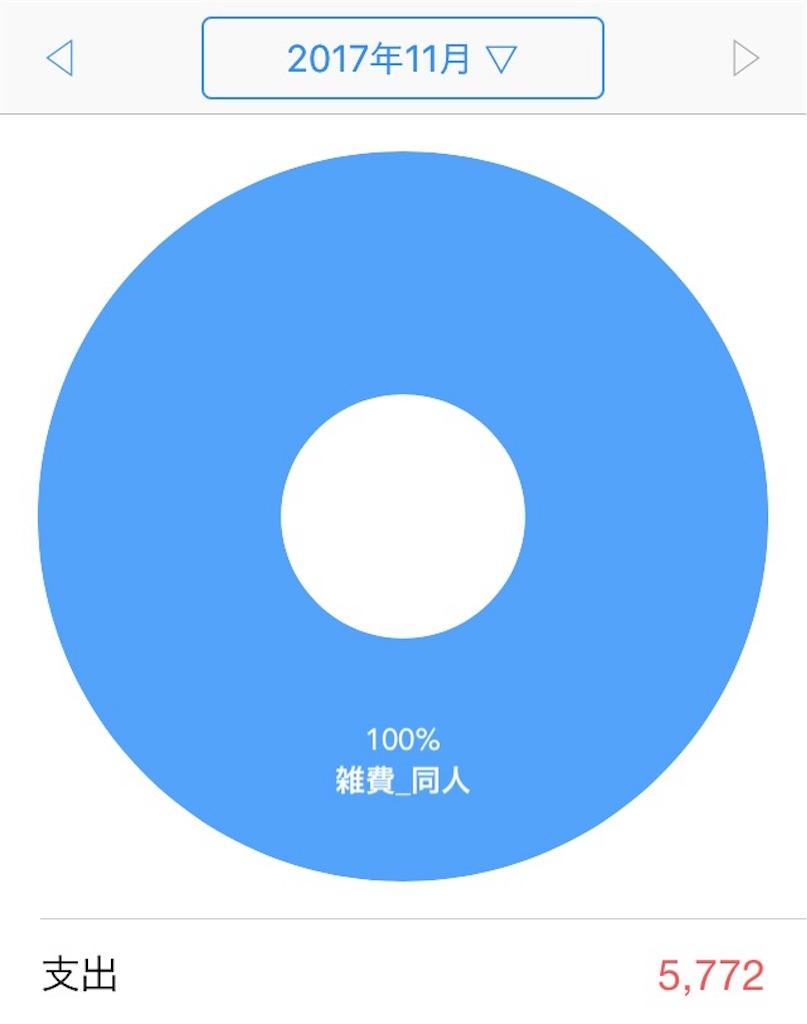 f:id:makimuraemi:20171201075154j:image