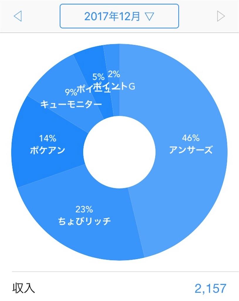 f:id:makimuraemi:20180101095308j:image