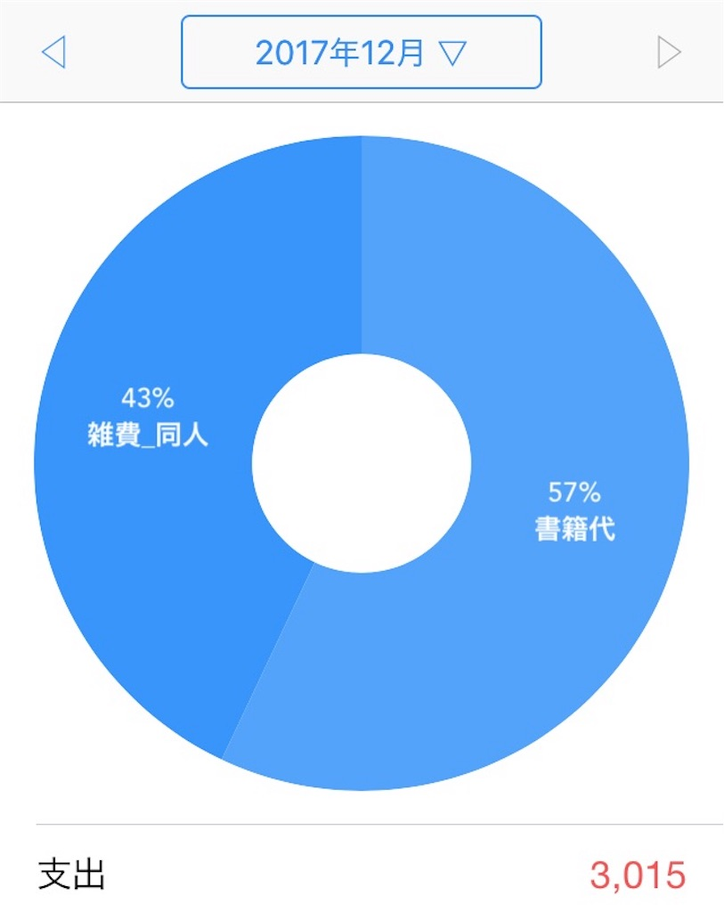 f:id:makimuraemi:20180101095327j:image