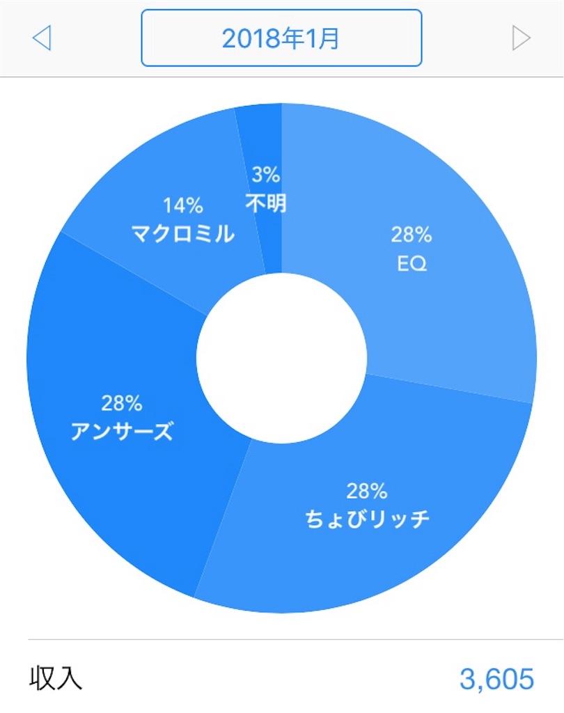 f:id:makimuraemi:20180131133930j:image