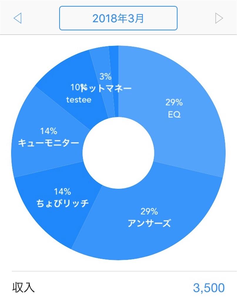 f:id:makimuraemi:20180402061649j:image