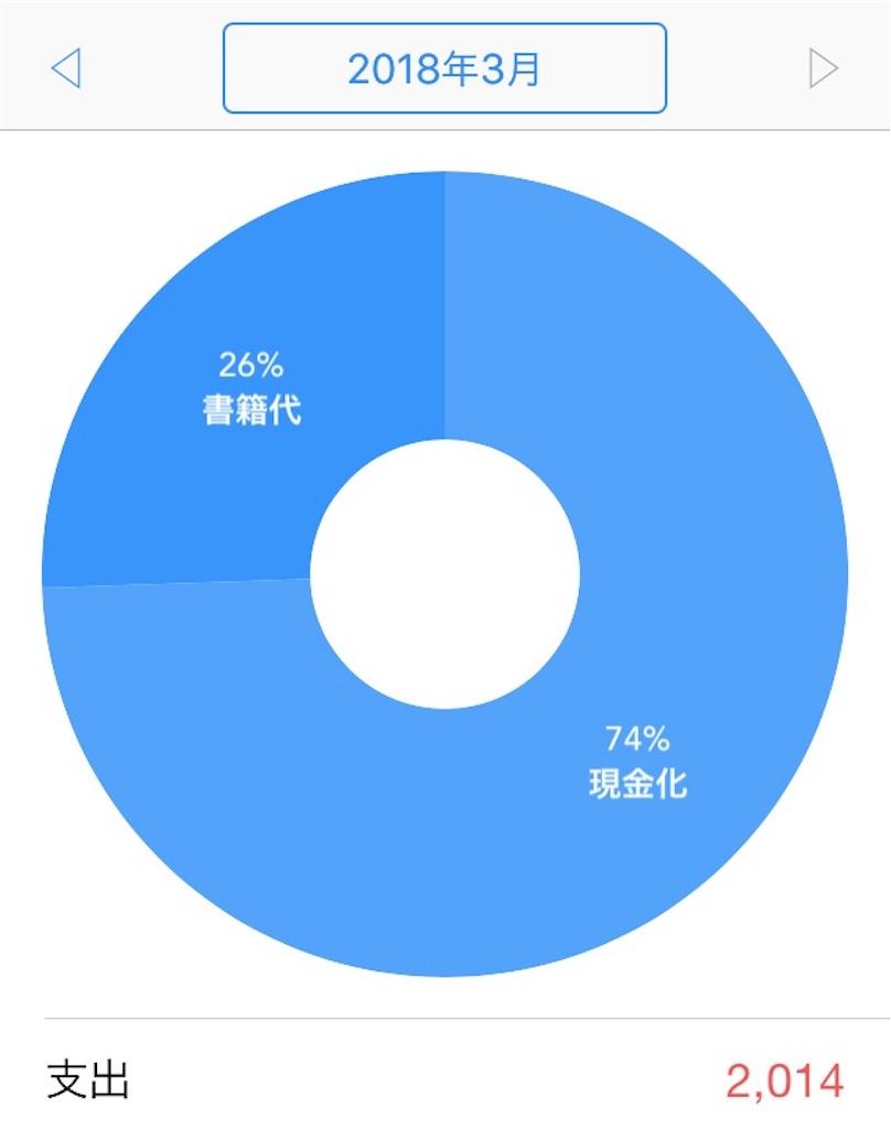 f:id:makimuraemi:20180402061658j:image