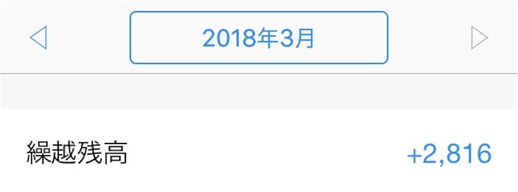 f:id:makimuraemi:20180402061743j:image
