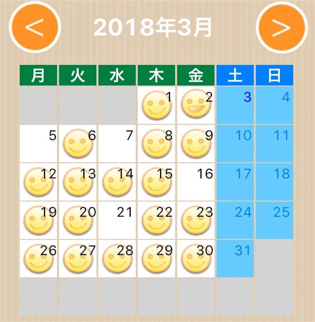 f:id:makimuraemi:20180403190203j:image
