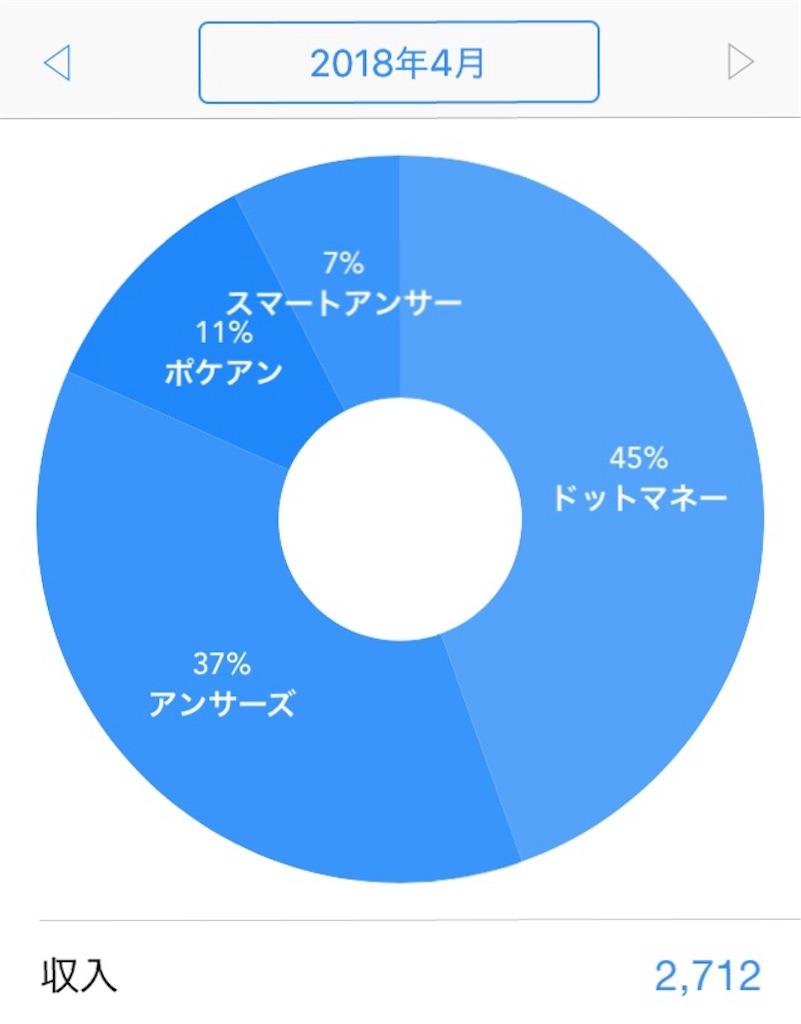 f:id:makimuraemi:20180501123600j:image