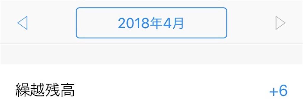 f:id:makimuraemi:20180501123617j:image