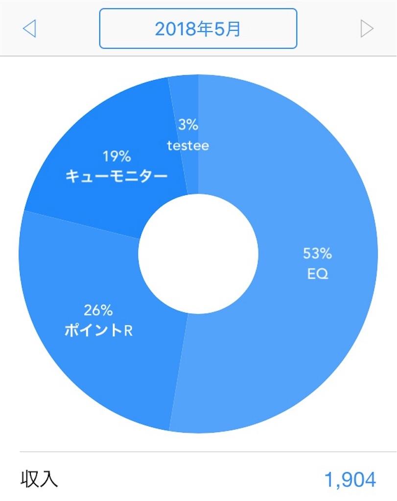 f:id:makimuraemi:20180531133627j:image