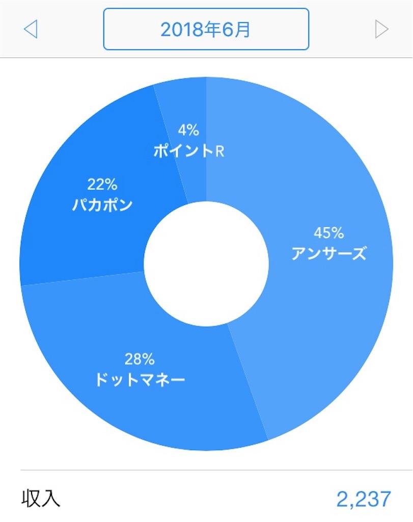 f:id:makimuraemi:20180629134217j:image