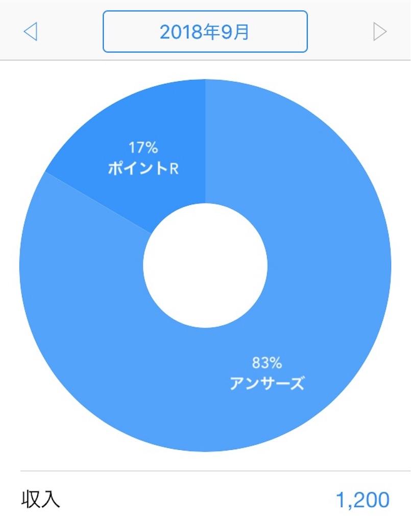 f:id:makimuraemi:20181002141022j:image