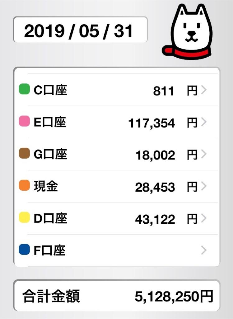 f:id:makimuraemi:20190621172534j:image