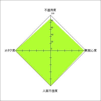 f:id:makinamikonbu:20090207054726p:image