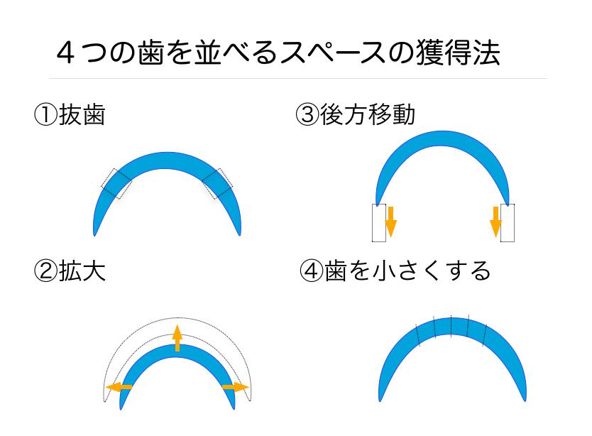 f:id:makino-ortho:20150802070300p:plain