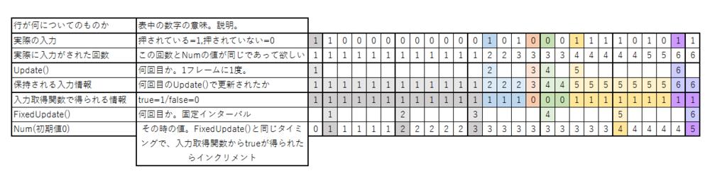 f:id:makiofinae:20161220232952p:plain
