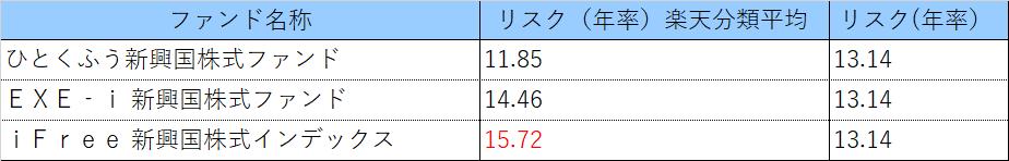 f:id:makirimon:20170716185052p:plain