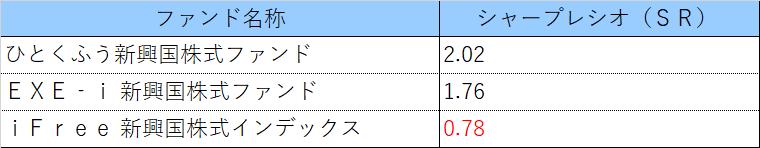 f:id:makirimon:20170716195127p:plain