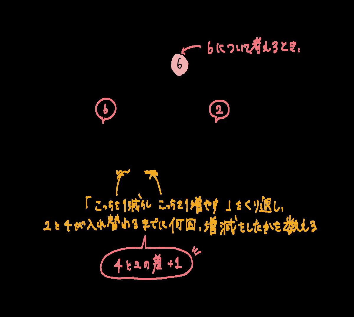 f:id:makitoriel:20210213235744p:plain:w500