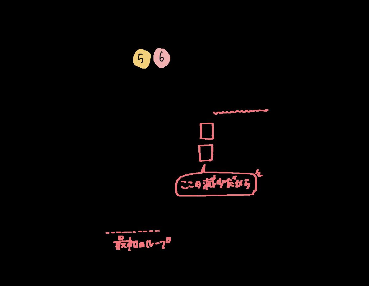 f:id:makitoriel:20210214013850p:plain:w520