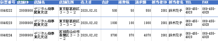 f:id:makkynm:20200229160133p:plain