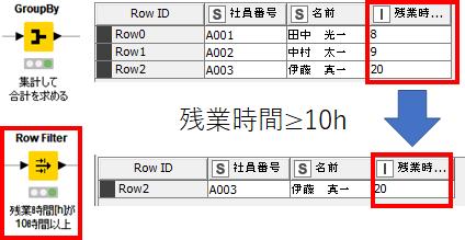 f:id:makkynm:20200429121141p:plain