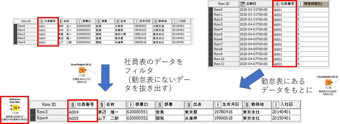 f:id:makkynm:20200605113847p:plain