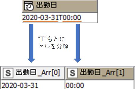 f:id:makkynm:20200702085950p:plain
