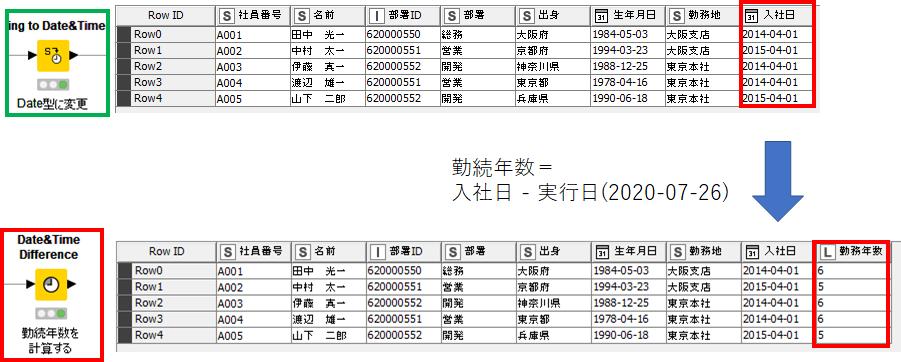 f:id:makkynm:20200726160248p:plain