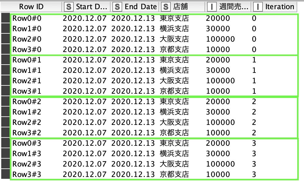 f:id:makkynm:20210203202350p:plain