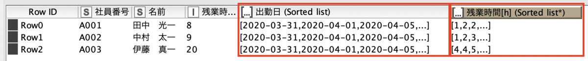 f:id:makkynm:20210223093427p:plain