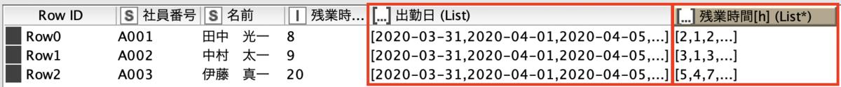 f:id:makkynm:20210223093448p:plain