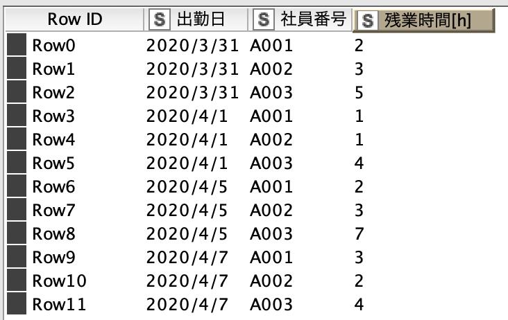 f:id:makkynm:20210324084133p:plain