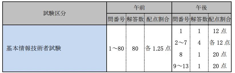 f:id:makkynm:20210328194934p:plain
