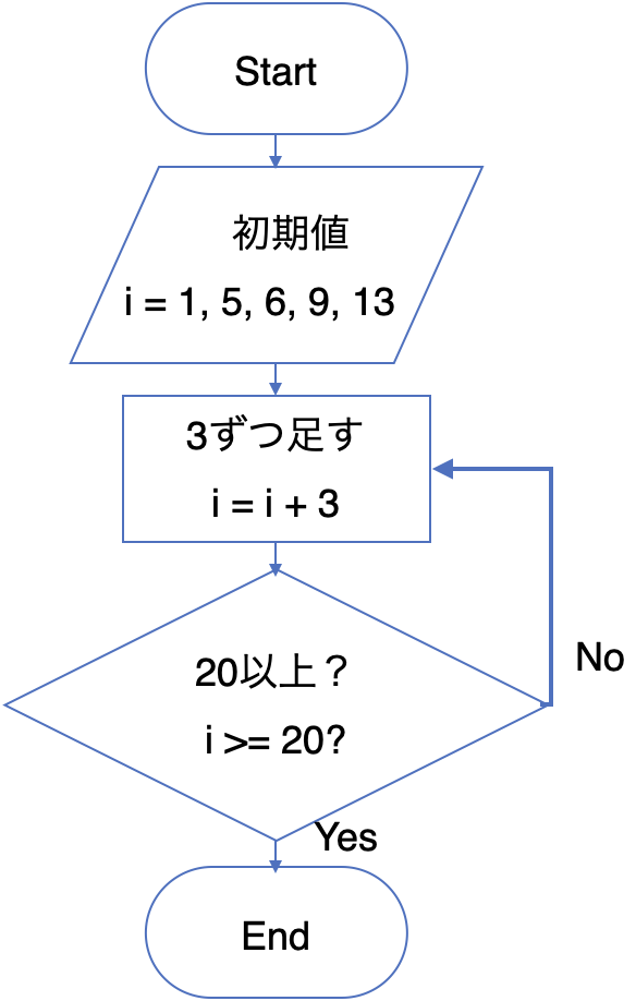f:id:makkynm:20210509180442p:plain