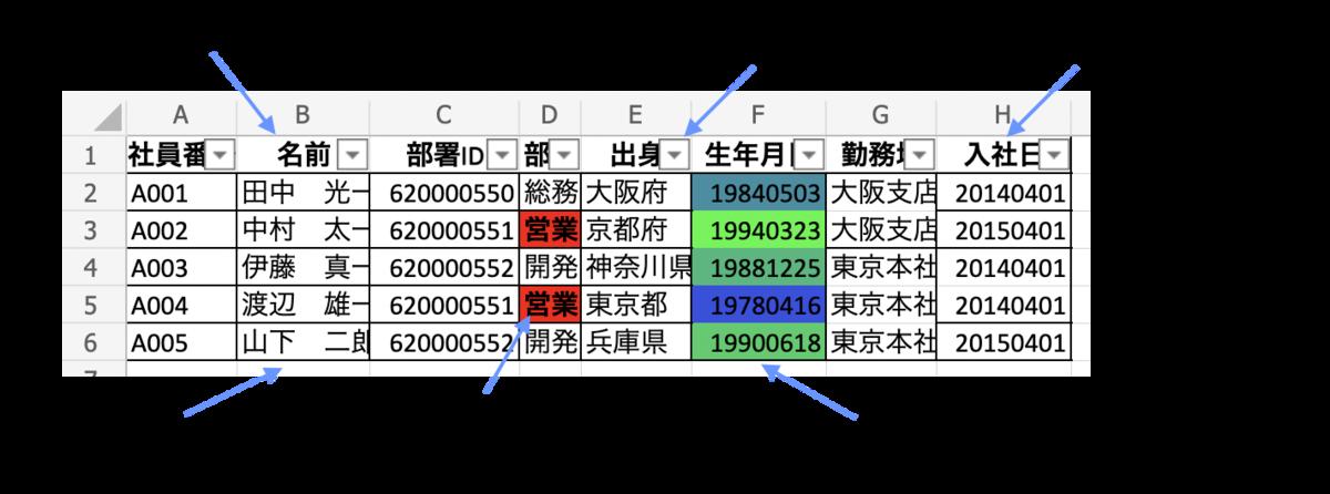 f:id:makkynm:20210606090854p:plain