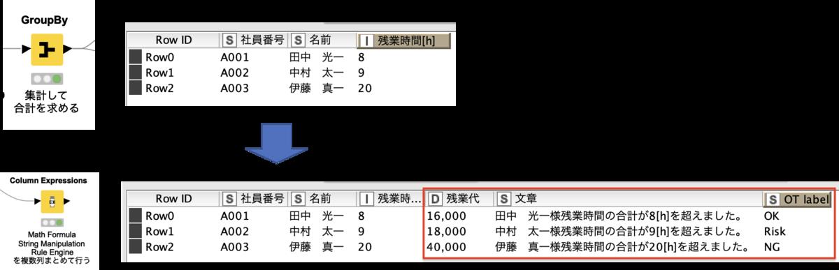 f:id:makkynm:20210708075004p:plain