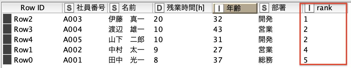 f:id:makkynm:20210807120953p:plain