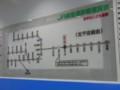 連絡運賃表 業平橋~北千住経由