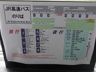 東京駅八重洲南口乗り場案内