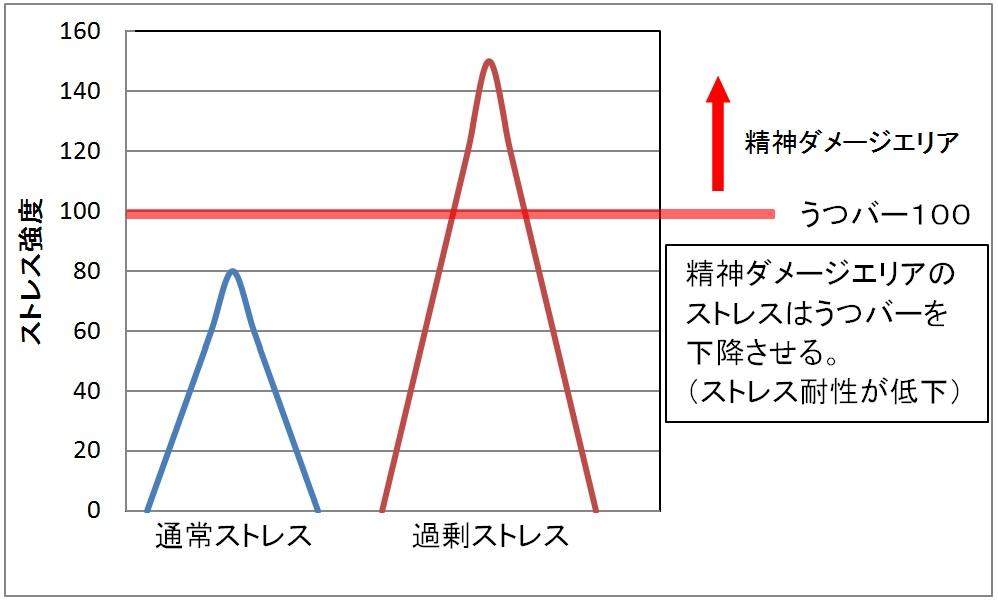 f:id:mako-life:20200215005150j:plain