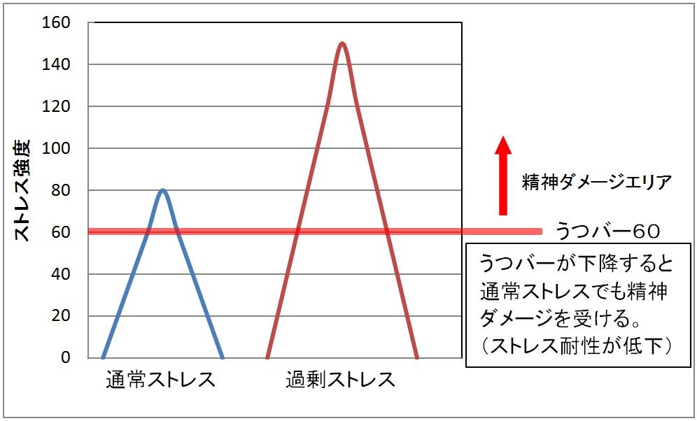 f:id:mako-life:20200215005401j:plain
